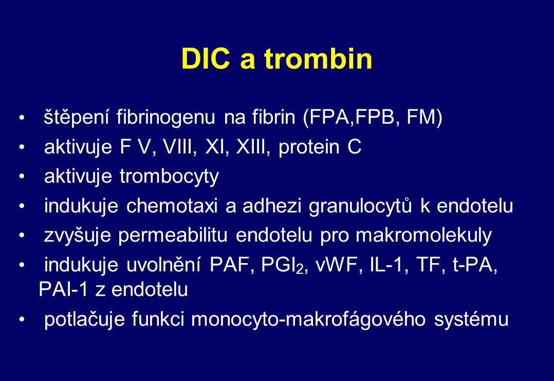 DIC a sepse endotoxiny a podobné látky vedou k: uvolnění cytokinů z monocytů, makrofágů, granulocytů a endoteliálních buněk uvolnění TNFα, PAF, IL 1,6,8: – IL 1: poškozuje endotel – TNF α: exprese TF na monocytech – PAF, IL 1 a TNF: a vedou k tvorbě TXA2, PGE2 a PGI2