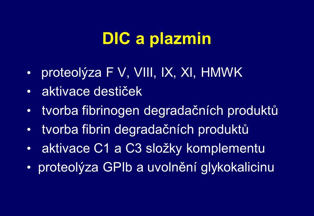 DIC a plazmin proteolýza F V, VIII, IX, XI, HMWK aktivace destiček tvorba fibrinogen degradačních produktů tvorba fibrin degradačních produktů aktivac