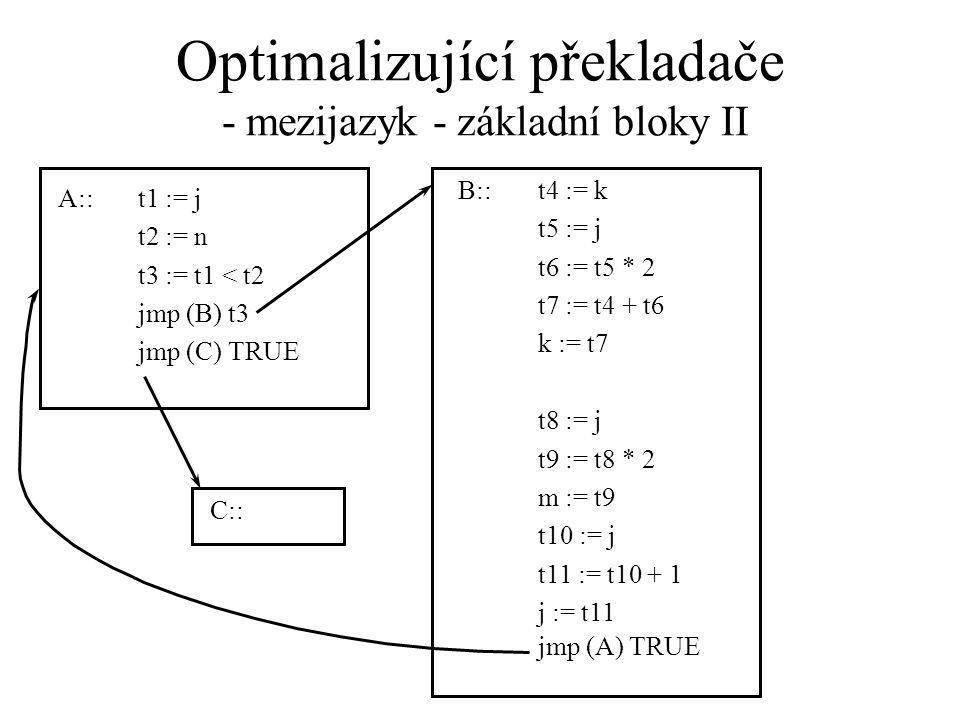 Optimalizující překladače - mezijazyk - základní bloky II B::t4 := k t5 := j t6 := t5 * 2 t7 := t4 + t6 k := t7 t8 := j t9 := t8 * 2 m := t9 t10 := j t11 := t10 + 1 j := t11 A::t1 := j t2 := n t3 := t1 < t2 jmp (B) t3 jmp (C) TRUE C:: jmp (A) TRUE