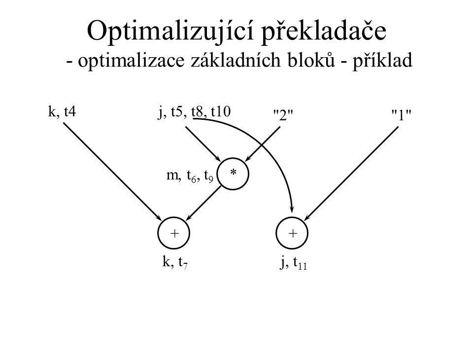 Optimalizující překladače - optimalizace základních bloků - příklad 2 k, t4j, t5, t8, t10 1 * ++ m, t 6, t 9 k, t 7 j, t 11