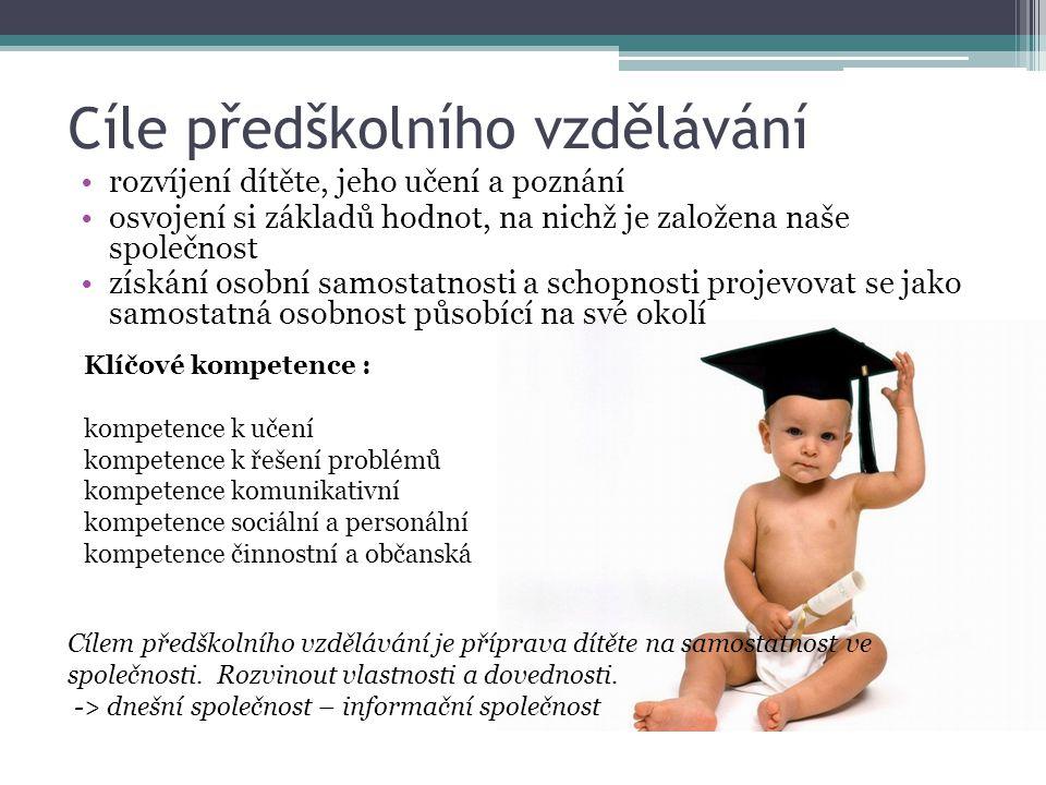 Cíle předškolního vzdělávání rozvíjení dítěte, jeho učení a poznání osvojení si základů hodnot, na nichž je založena naše společnost získání osobní sa