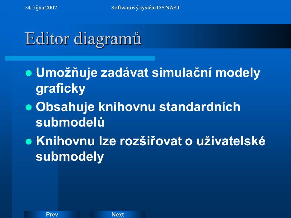 NextPrev 24. října 2007Softwarový systém DYNAST Editor diagramů Umožňuje zadávat simulační modely graficky Obsahuje knihovnu standardních submodelů Kn