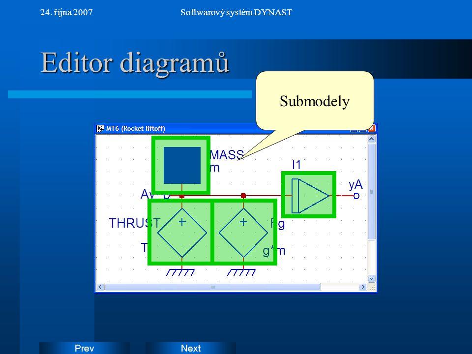 NextPrev 24. října 2007Softwarový systém DYNAST Editor diagramů Submodely