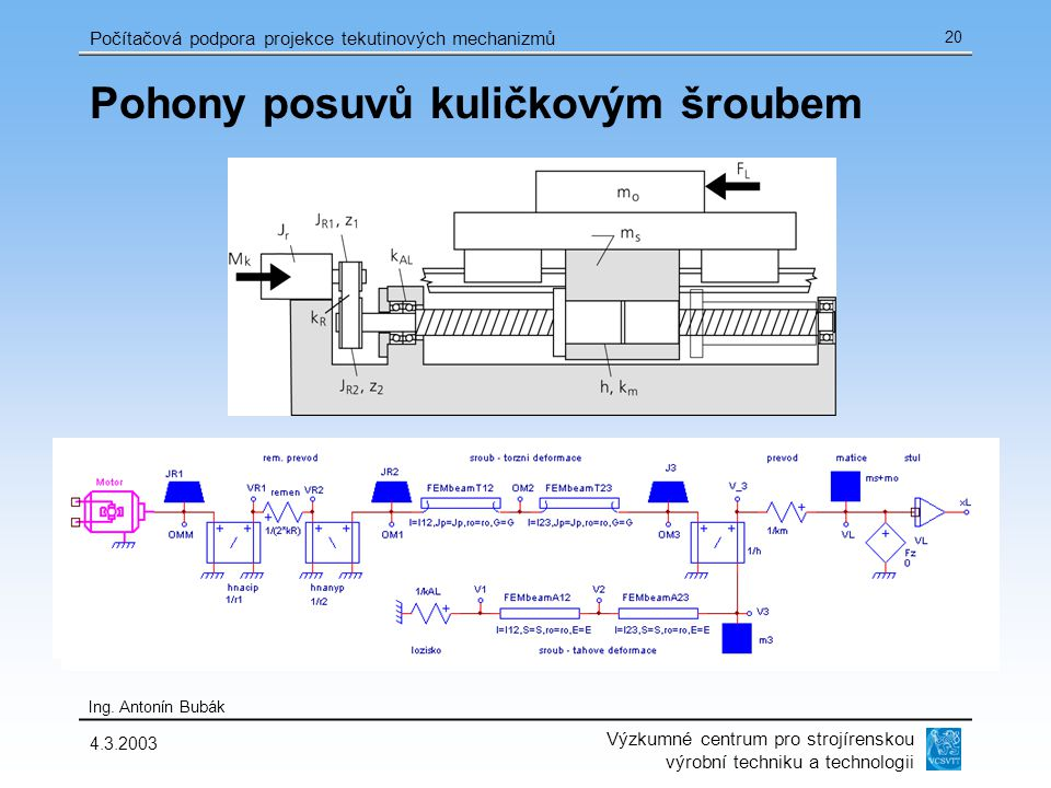 Výzkumné centrum pro strojírenskou výrobní techniku a technologii Ing. Antonín Bubák Počítačová podpora projekce tekutinových mechanizmů 4.3.2003 20 P