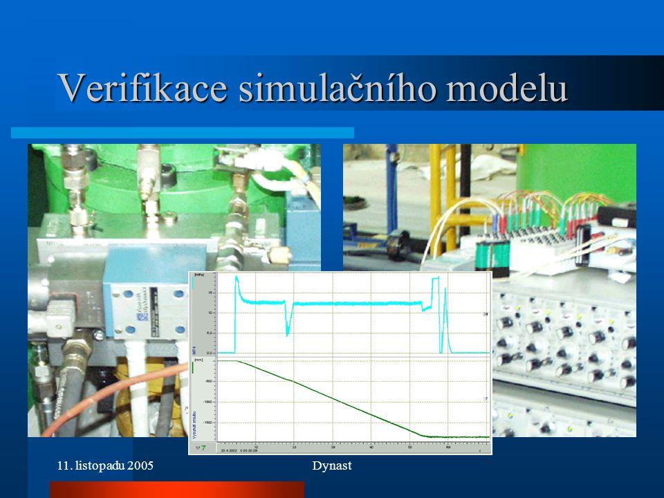11. listopadu 2005Dynast Verifikace simulačního modelu