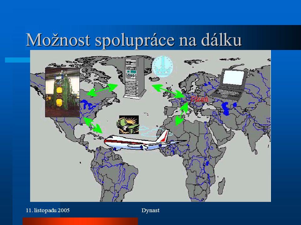 11. listopadu 2005Dynast Možnost spolupráce na dálku