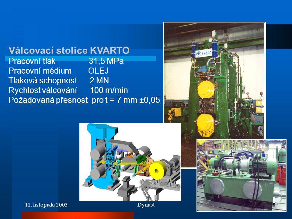 11. listopadu 2005Dynast Válcovací stolice KVARTO Pracovní tlak 31,5 MPa Pracovní médium OLEJ Tlaková schopnost 2 MN Rychlost válcování 100 m/min Poža