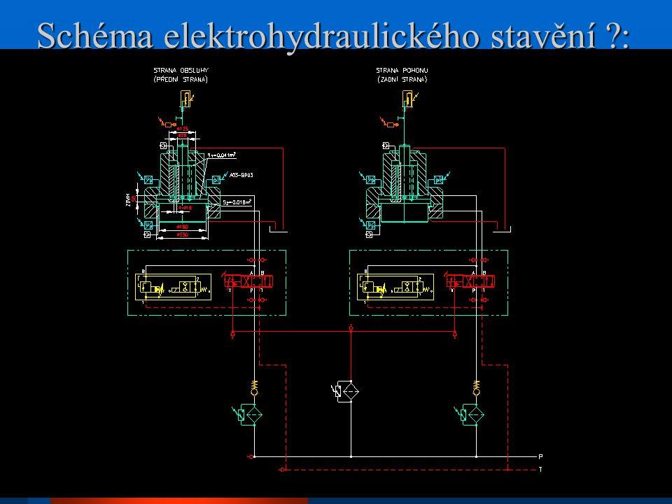 11. listopadu 2005Dynast Schéma elektrohydraulického stavění :
