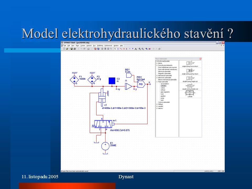 11. listopadu 2005Dynast Model elektrohydraulického stavění ?