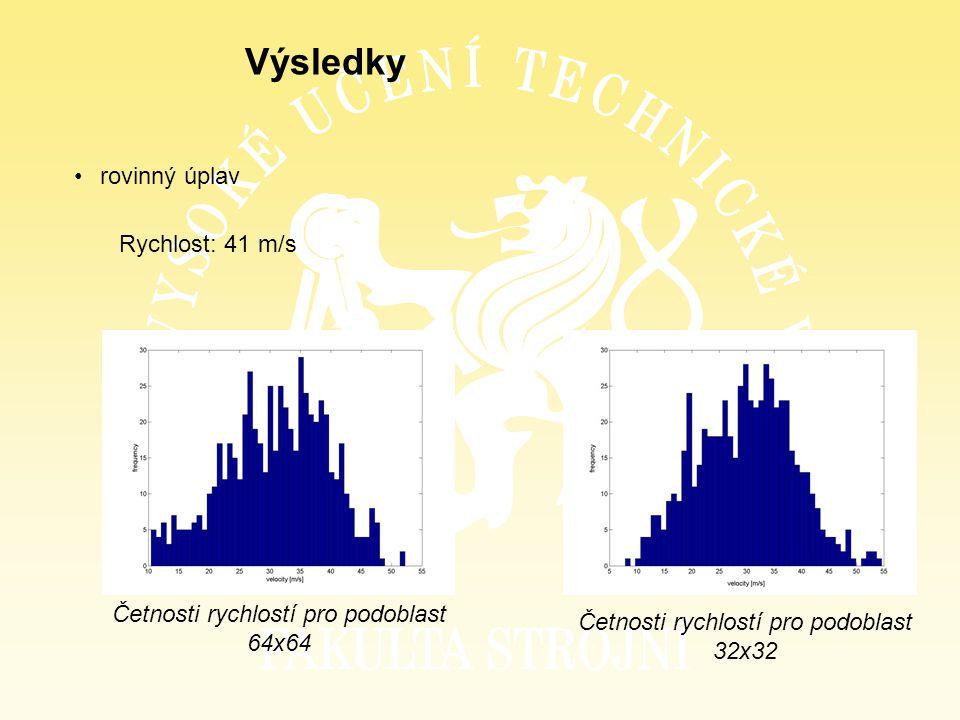 Výsledky rovinný úplav Četnosti rychlostí pro podoblast 64x64 Četnosti rychlostí pro podoblast 32x32 Rychlost: 41 m/s