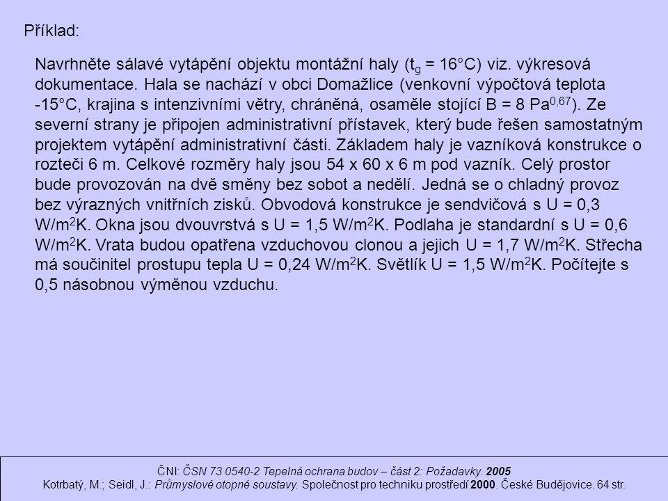Ondrej.Hojer@fs.cvut.cz Sálavé a průmyslové vytápění Příklad: Navrhněte sálavé vytápění objektu montážní haly (t g = 16°C) viz.