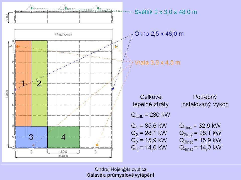 Ondrej.Hojer@fs.cvut.cz Sálavé a průmyslové vytápění Světlík 2 x 3,0 x 48,0 m Okno 2,5 x 46,0 m Vrata 3,0 x 4,5 m 1 34 Q celk = 230 kW Q 1 = 35,6 kWQ 1 inst = 32,9 kW Q 2 = 28,1 kWQ 2inst = 28,1 kW Q 3 = 15,9 kWQ 3inst = 15,9 kW Q 4 = 14,0 kWQ 4inst = 14,0 kW Celkové tepelné ztráty 2 Potřebný instalovaný výkon