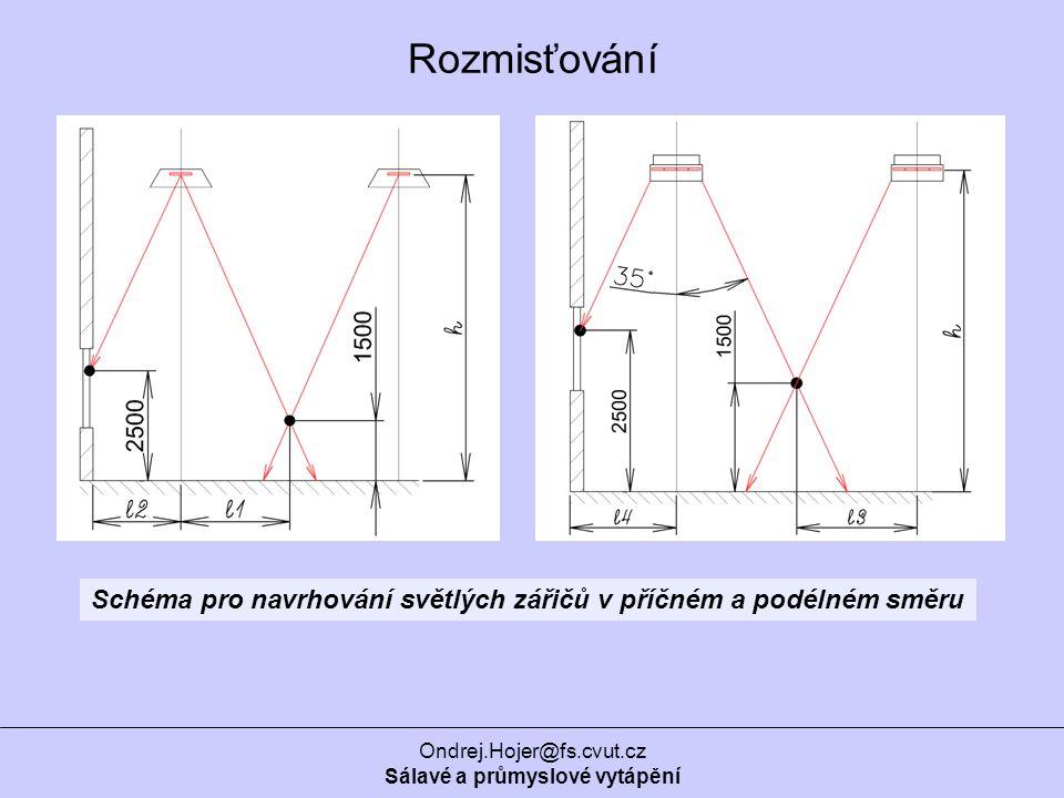 Ondrej.Hojer@fs.cvut.cz Sálavé a průmyslové vytápění Schéma pro navrhování světlých zářičů v příčném a podélném směru Rozmisťování