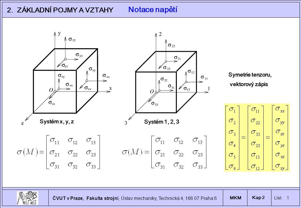 1 ČVUT v Praze, Fakulta strojní, Ústav mechaniky, Technická 4, 166 07 Praha 6 MKM List 1 Kap 2 2.