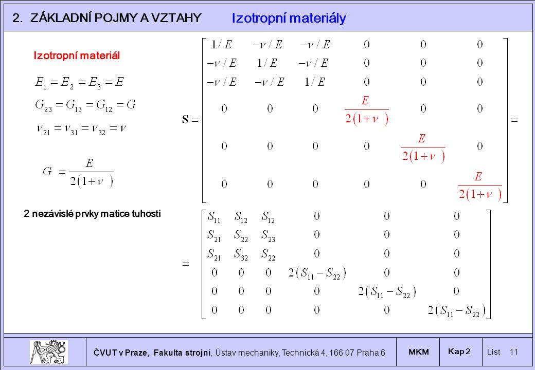 11 ČVUT v Praze, Fakulta strojní, Ústav mechaniky, Technická 4, 166 07 Praha 6 MKM List 11 Kap 2 2.