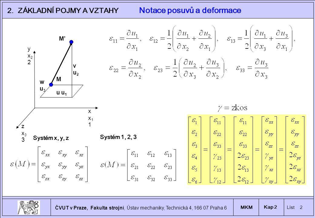 2 ČVUT v Praze, Fakulta strojní, Ústav mechaniky, Technická 4, 166 07 Praha 6 MKM List 2 Kap 2 2.