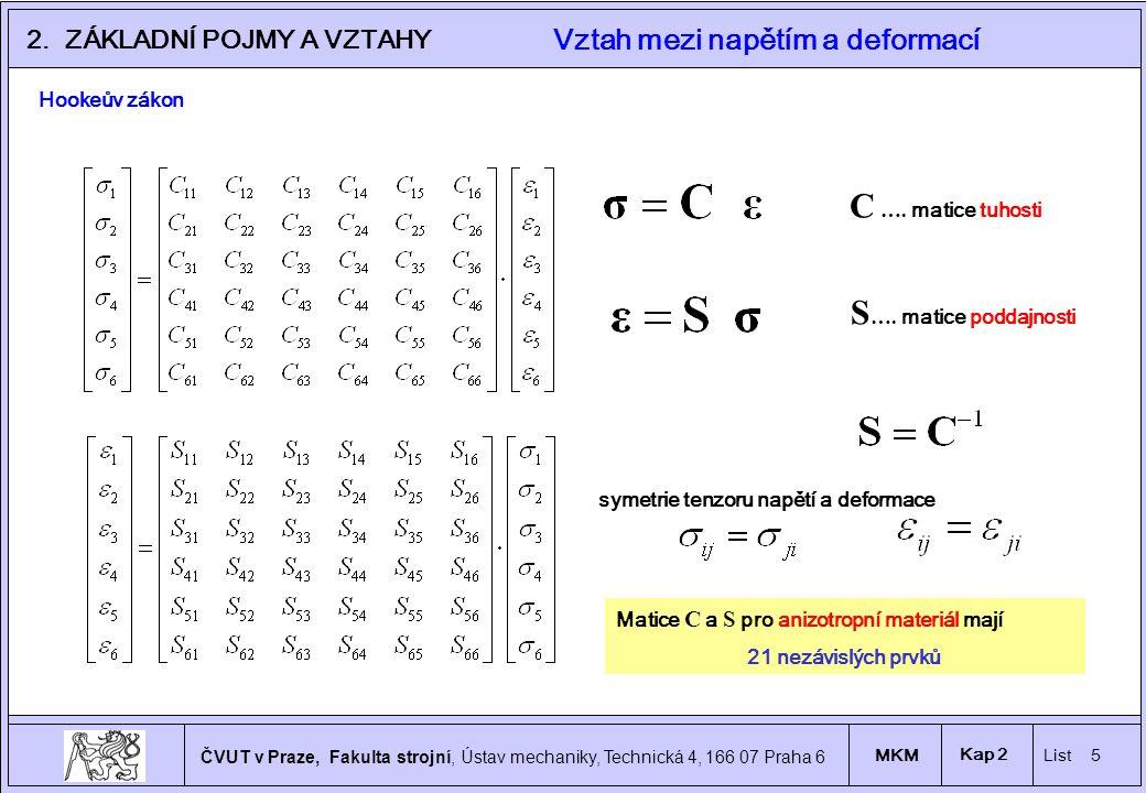 5 ČVUT v Praze, Fakulta strojní, Ústav mechaniky, Technická 4, 166 07 Praha 6 MKM List 5 Kap 2 2.