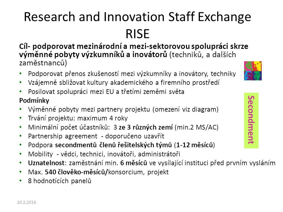 Research and Innovation Staff Exchange RISE Cíl- podporovat mezinárodní a mezi-sektorovou spolupráci skrze výměnné pobyty výzkumníků a inovátorů (techniků, a dalších zaměstnanců) Podporovat přenos zkušeností mezi výzkumníky a inovátory, techniky Vzájemně sbližovat kultury akademického a firemního prostředí Posilovat spolupráci mezi EU a třetími zeměmi světa Podmínky Výměnné pobyty mezi partnery projektu (omezení viz diagram) Trvání projektu: maximum 4 roky Minimální počet účastníků: 3 ze 3 různých zemí (min.2 MS/AC) Partnership agreement - doporučeno uzavřít Podpora secondmentů členů řešitelských týmů (1-12 měsíců) Mobility - vědci, technici, inovátoři, administrátoři Uznatelnost: zaměstnání min.