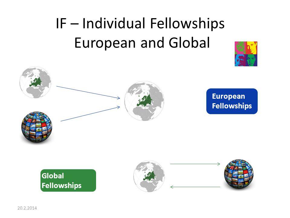IF – Individual Fellowships European and Global European Fellowships Global Fellowships 20.2.2014