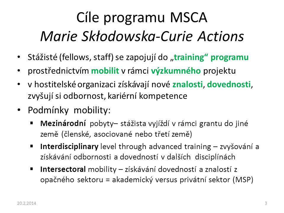 """Cíle programu MSCA Marie Skłodowska-Curie Actions Stážisté (fellows, staff) se zapojují do """"training programu prostřednictvím mobilit v rámci výzkumného projektu v hostitelské organizaci získávají nové znalosti, dovednosti, zvyšují si odbornost, kariérní kompetence Podmínky mobility:  Mezinárodní pobyty– stážista vyjíždí v rámci grantu do jiné země (členské, asociované nebo třetí země)  Interdisciplinary level through advanced training – zvyšování a získávání odbornosti a dovedností v dalších disciplínách  Intersectoral mobility – získávání dovedností a znalostí z opačného sektoru = akademický versus privátní sektor (MSP) 20.2.20143"""