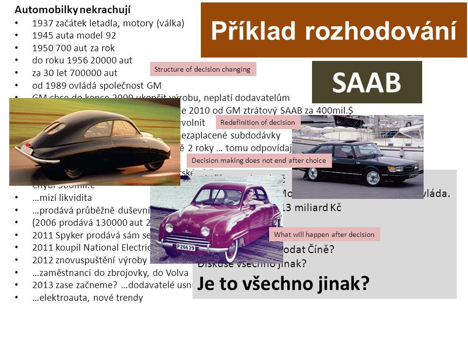 Automobilky nekrachují 1937 začátek letadla, motory (válka) 1945 auta model 92 1950 700 aut za rok do roku 1956 20000 aut za 30 let 700000 aut od 1989 ovládá společnost GM GM chce do konce 2009 ukončit výrobu, neplatí dodavatelům Swedish Automobile (Spyker) kupuje 2010 od GM ztrátový SAAB za 400mil.$ Chtějí koupit Číňani … GM nechce uvolnit 2011 opakované zastavení výroby nezaplacené subdodávky …omezení nabídky prodeje nejméně 2 roky … tomu odpovídající příjmy …vydává náklady na marketing …vydává náklady na obměnu dealerské sítě Chybí 500mil.€ …mizí likvidita …prodává průběžně duševní vlastnictví a výrobní prostředky (2006 prodává 130000 aut 2009 prodává 27000 aut) 2011 Spyker prodává sám sebe … soustředí se na SAAB 2011 koupil National Electric Vehicle Sweden (NEVS) …číňan 2012 znovuspuštění výroby …dodělání 100 aut na lince …zaměstnanci do zbrojovky, do Volva 2013 zase začneme.