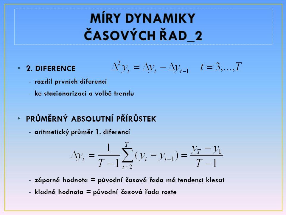 2. DIFERENCE -rozdíl prvních diferencí -ke stacionarizaci a volbě trendu PRŮMĚRNÝ ABSOLUTNÍ PŘÍRŮSTEK -aritmetický průměr 1. diferencí -záporná hodnot