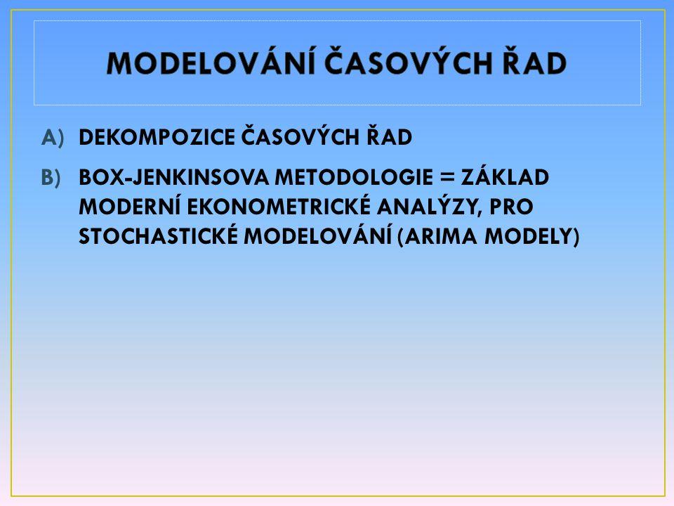 A)DEKOMPOZICE ČASOVÝCH ŘAD B)BOX-JENKINSOVA METODOLOGIE = ZÁKLAD MODERNÍ EKONOMETRICKÉ ANALÝZY, PRO STOCHASTICKÉ MODELOVÁNÍ (ARIMA MODELY)