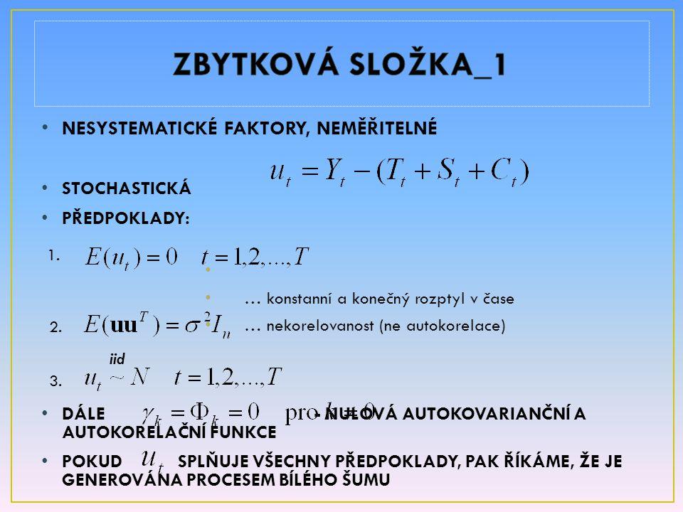 NESYSTEMATICKÉ FAKTORY, NEMĚŘITELNÉ STOCHASTICKÁ PŘEDPOKLADY: … konstanní a konečný rozptyl v čase … nekorelovanost (ne autokorelace) iid DÁLE - NULOV