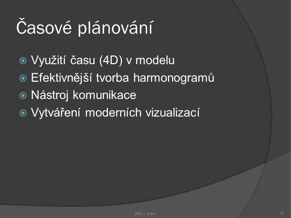 Časové plánování  Využití času (4D) v modelu  Efektivnější tvorba harmonogramů  Nástroj komunikace  Vytváření moderních vizualizací BIM v praxi14