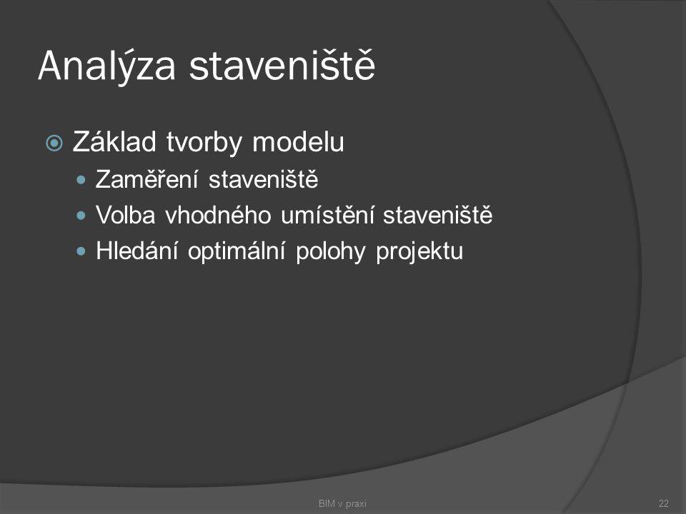 Analýza staveniště  Základ tvorby modelu Zaměření staveniště Volba vhodného umístění staveniště Hledání optimální polohy projektu BIM v praxi22