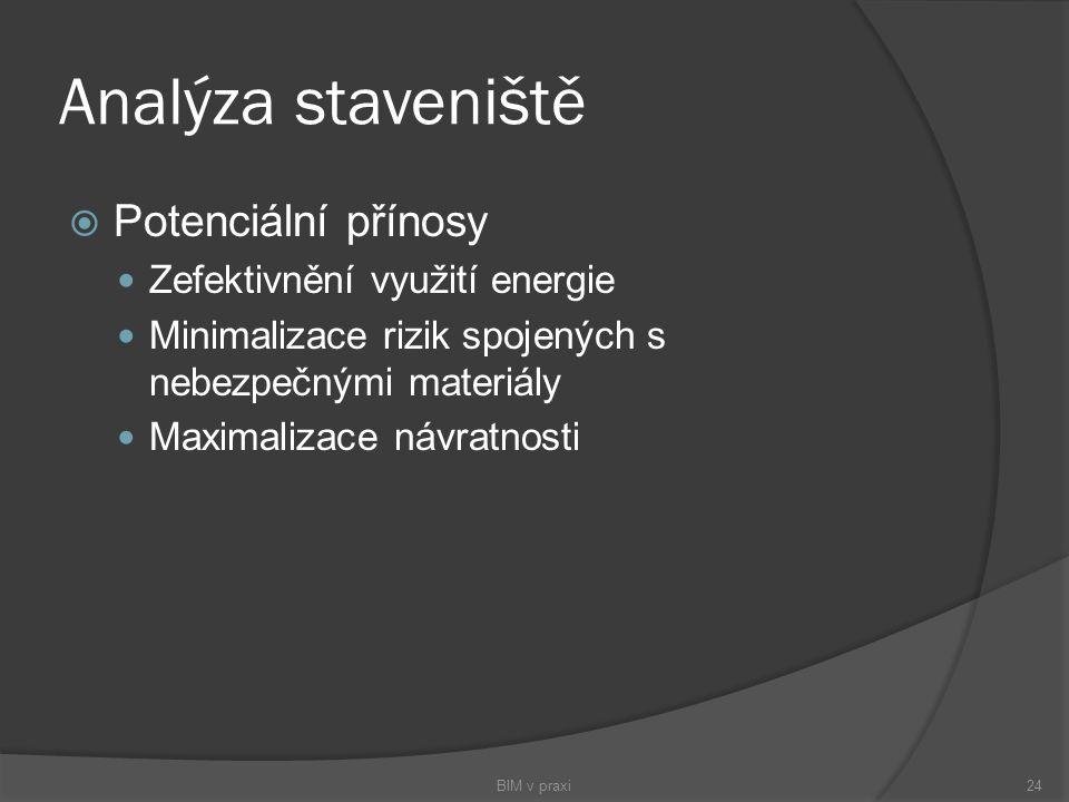 Analýza staveniště  Potenciální přínosy Zefektivnění využití energie Minimalizace rizik spojených s nebezpečnými materiály Maximalizace návratnosti B