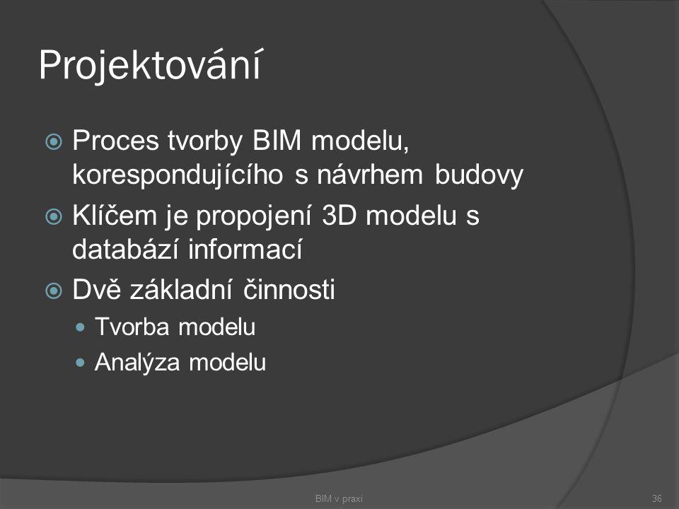 Projektování  Proces tvorby BIM modelu, korespondujícího s návrhem budovy  Klíčem je propojení 3D modelu s databází informací  Dvě základní činnost