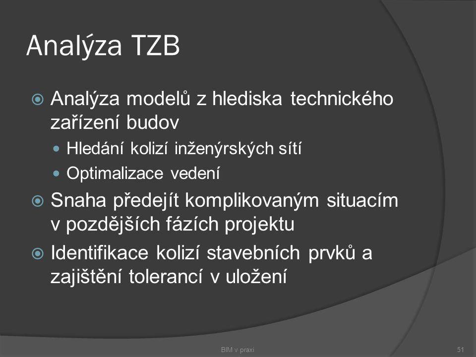 Analýza TZB  Analýza modelů z hlediska technického zařízení budov Hledání kolizí inženýrských sítí Optimalizace vedení  Snaha předejít komplikovaným