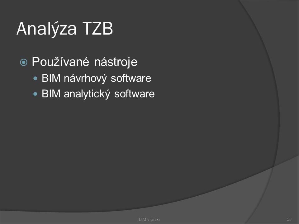 Analýza TZB  Používané nástroje BIM návrhový software BIM analytický software BIM v praxi53