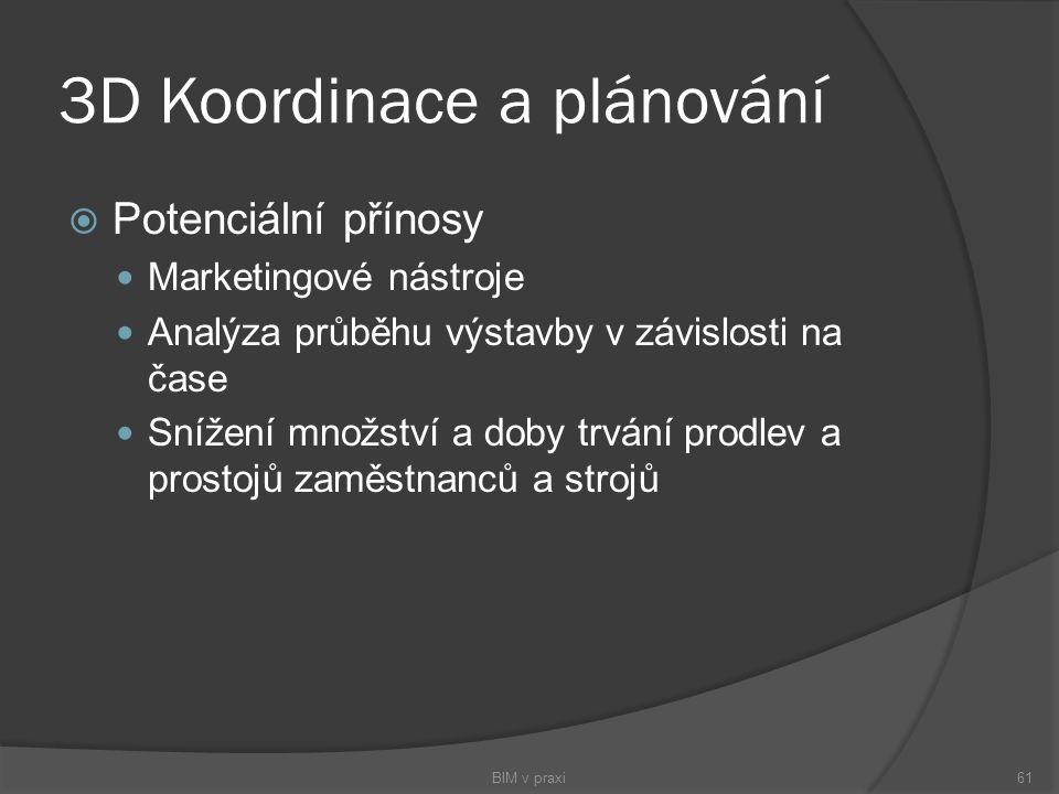3D Koordinace a plánování  Potenciální přínosy Marketingové nástroje Analýza průběhu výstavby v závislosti na čase Snížení množství a doby trvání pro