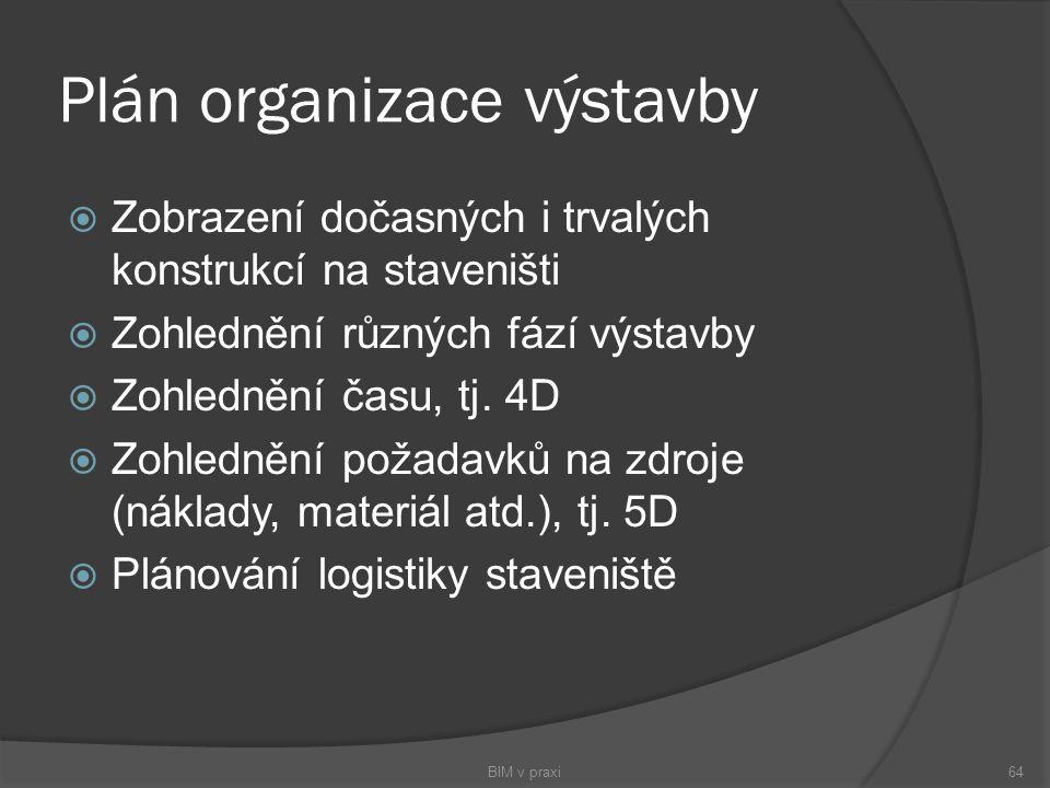 Plán organizace výstavby  Zobrazení dočasných i trvalých konstrukcí na staveništi  Zohlednění různých fází výstavby  Zohlednění času, tj. 4D  Zohl