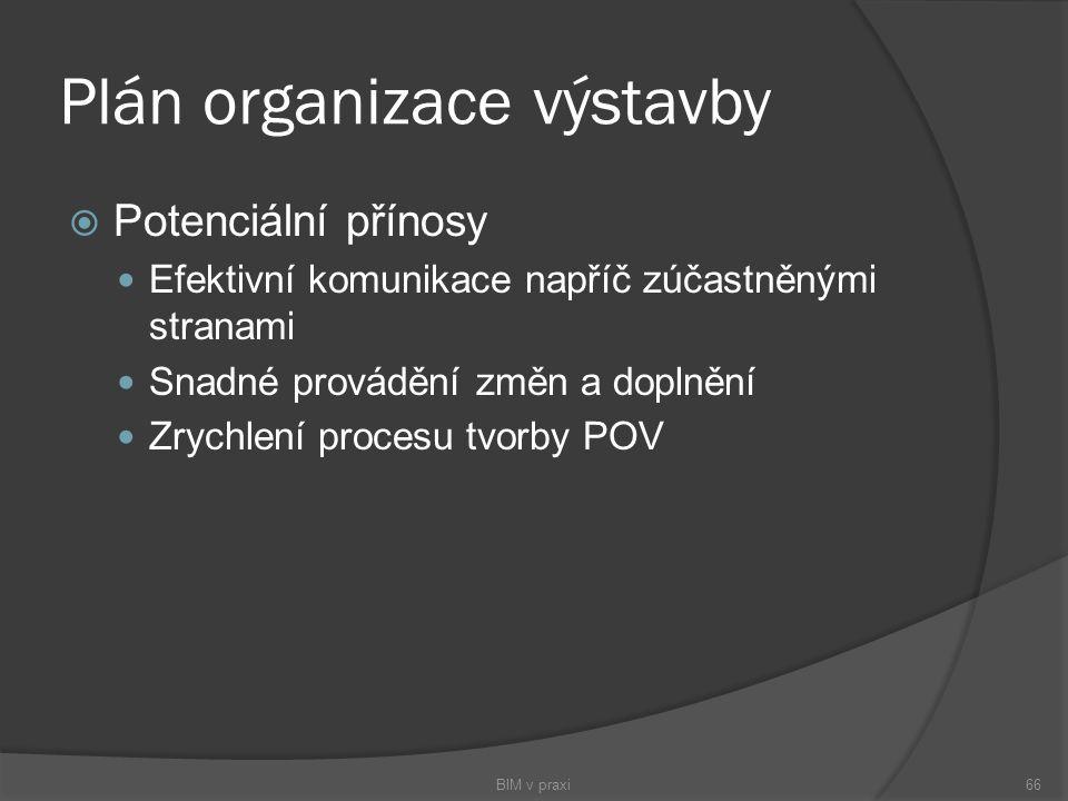 Plán organizace výstavby  Potenciální přínosy Efektivní komunikace napříč zúčastněnými stranami Snadné provádění změn a doplnění Zrychlení procesu tv