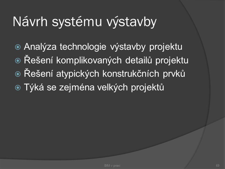 Návrh systému výstavby  Analýza technologie výstavby projektu  Řešení komplikovaných detailů projektu  Řešení atypických konstrukčních prvků  Týká
