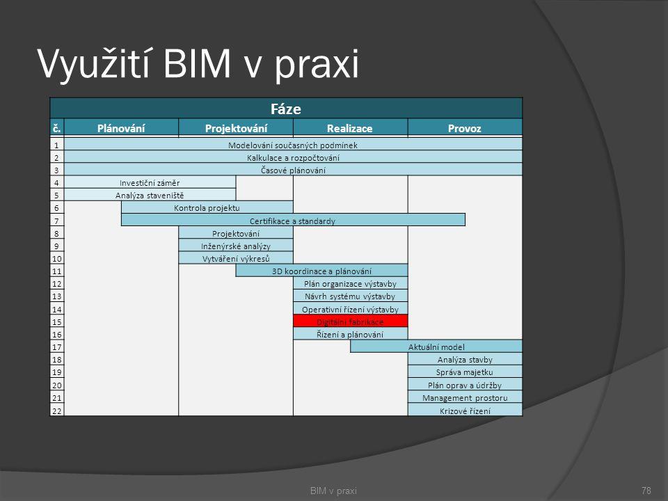 Využití BIM v praxi BIM v praxi78 Fáze č.PlánováníProjektováníRealizaceProvoz 1Modelování současných podmínek 2Kalkulace a rozpočtování 3Časové plánov