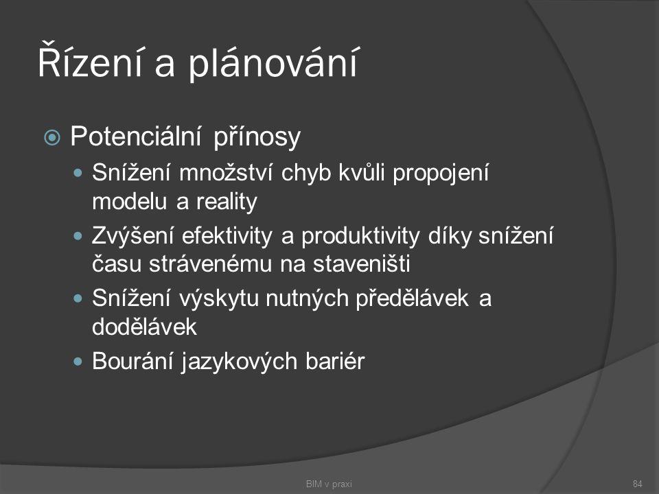 Řízení a plánování  Potenciální přínosy Snížení množství chyb kvůli propojení modelu a reality Zvýšení efektivity a produktivity díky snížení času st