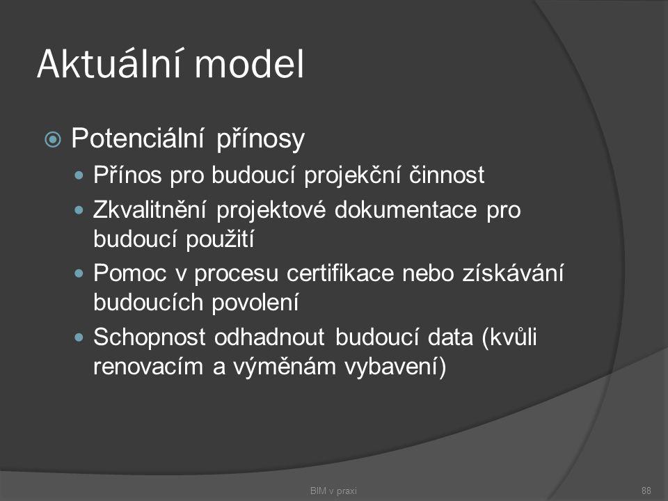 Aktuální model  Potenciální přínosy Přínos pro budoucí projekční činnost Zkvalitnění projektové dokumentace pro budoucí použití Pomoc v procesu certi