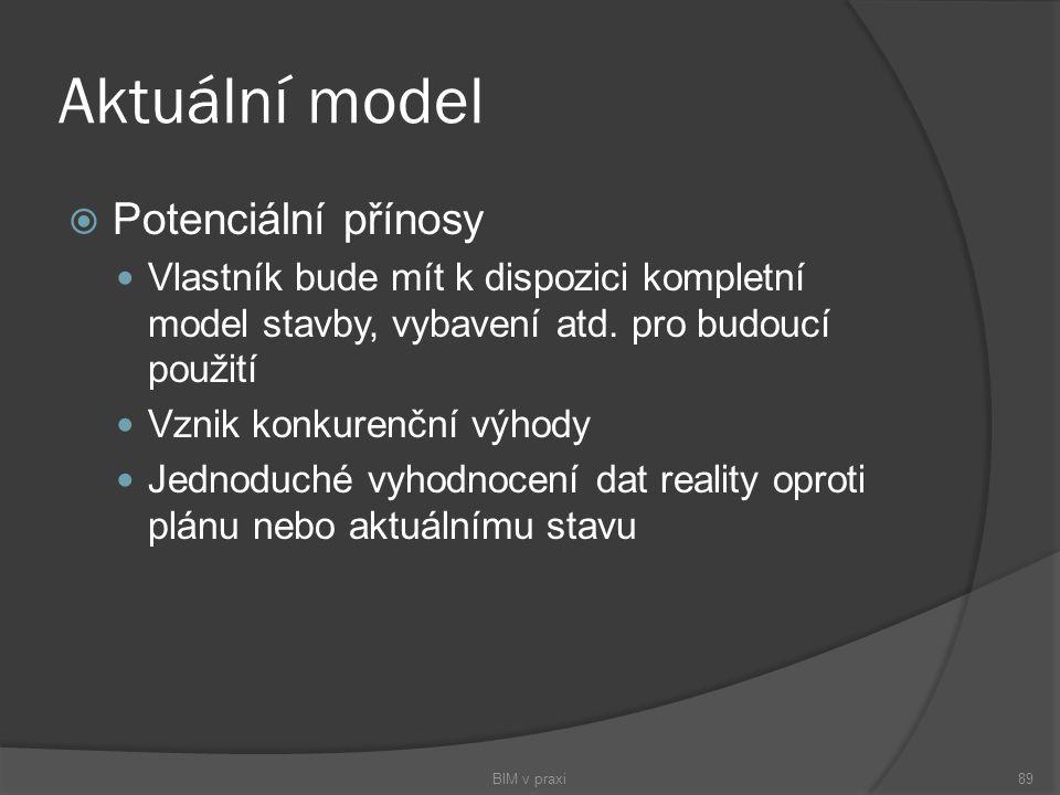 Aktuální model  Potenciální přínosy Vlastník bude mít k dispozici kompletní model stavby, vybavení atd. pro budoucí použití Vznik konkurenční výhody