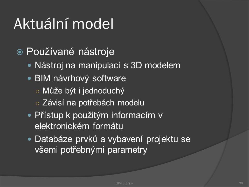 Aktuální model  Používané nástroje Nástroj na manipulaci s 3D modelem BIM návrhový software ○ Může být i jednoduchý ○ Závisí na potřebách modelu Přís