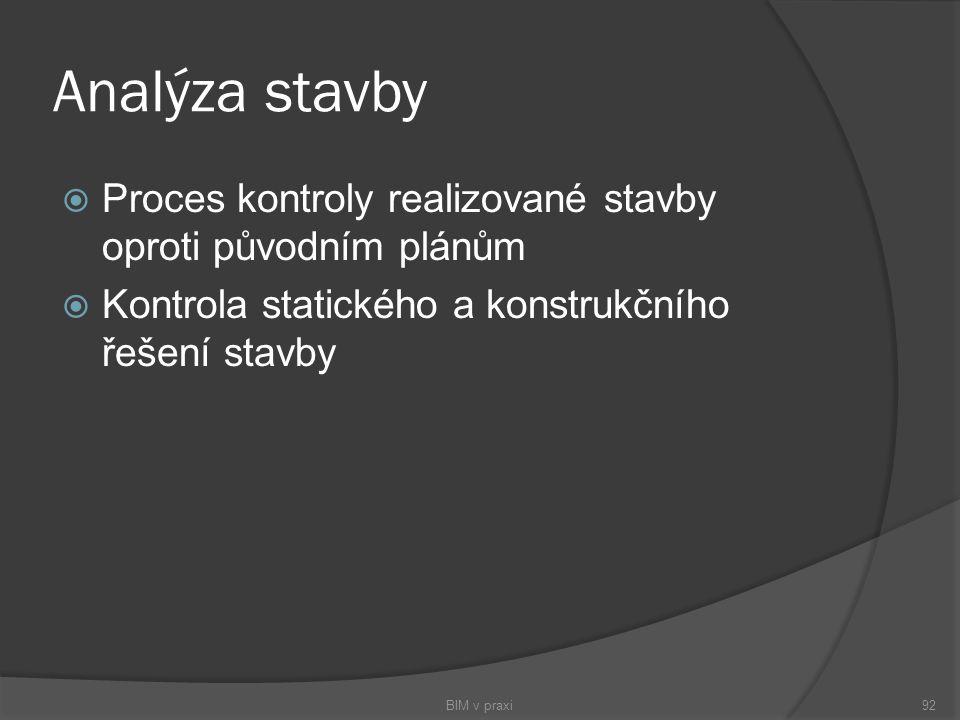 Analýza stavby  Proces kontroly realizované stavby oproti původním plánům  Kontrola statického a konstrukčního řešení stavby BIM v praxi92