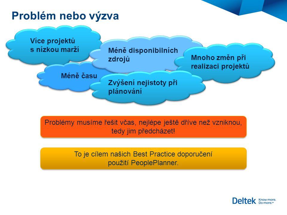 Problém nebo výzva Více projektů s nízkou marží Více projektů s nízkou marží Méně času Méně disponibilních zdrojů Mnoho změn při realizaci projektů Zv