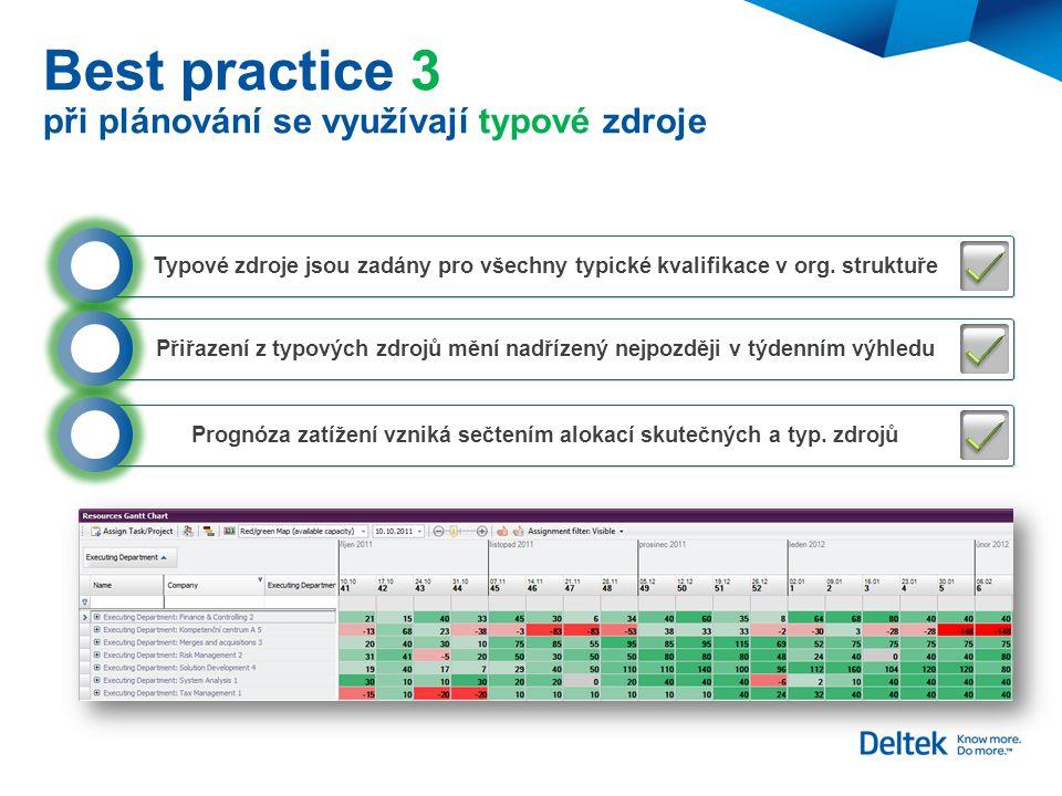 Best practice 3 při plánování se využívají typové zdroje Typové zdroje jsou zadány pro všechny typické kvalifikace v org. struktuře Přiřazení z typový
