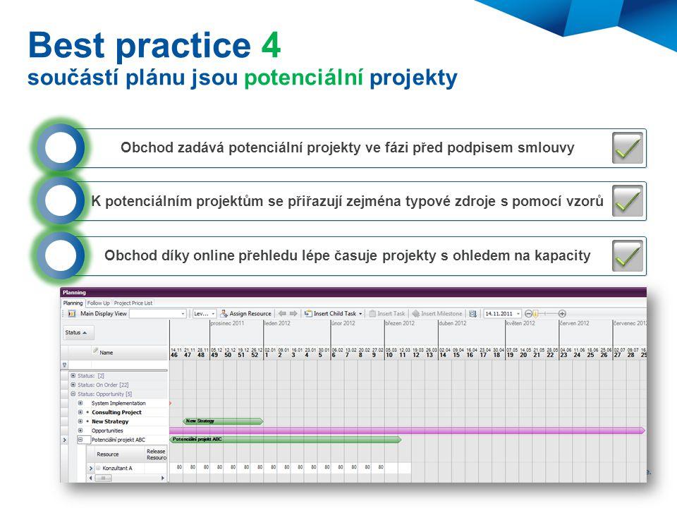 Best practice 4 součástí plánu jsou potenciální projekty Obchod zadává potenciální projekty ve fázi před podpisem smlouvy K potenciálním projektům se