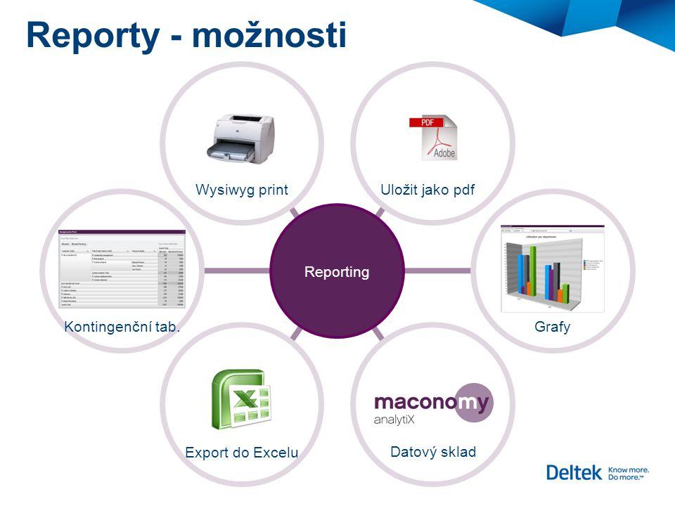 Wysiwyg print Export do Excelu Kontingenční tab. Uložit jako pdf Datový sklad Grafy Reporty - možnosti Reporting