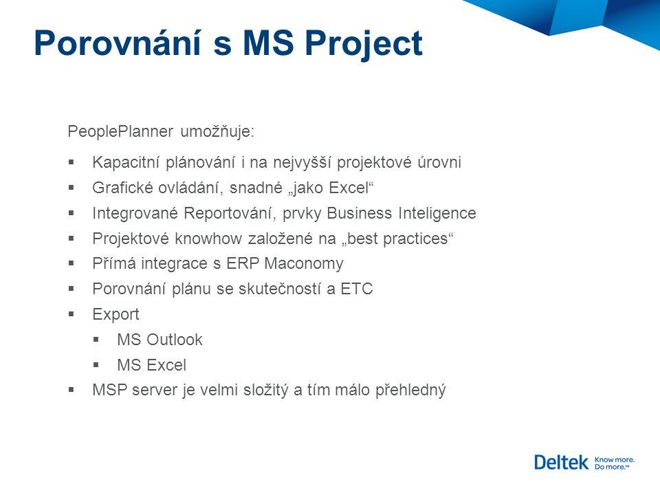 """Porovnání s MS Project PeoplePlanner umožňuje:  Kapacitní plánování i na nejvyšší projektové úrovni  Grafické ovládání, snadné """"jako Excel""""  Integr"""