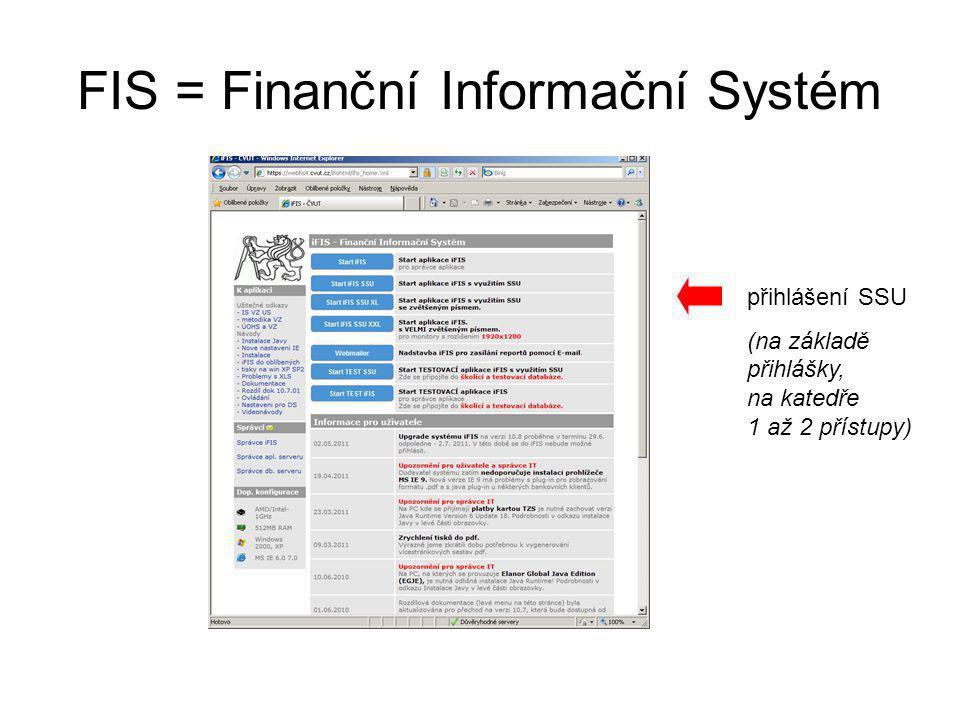 FIS = Finanční Informační Systém přihlášení SSU (na základě přihlášky, na katedře 1 až 2 přístupy)